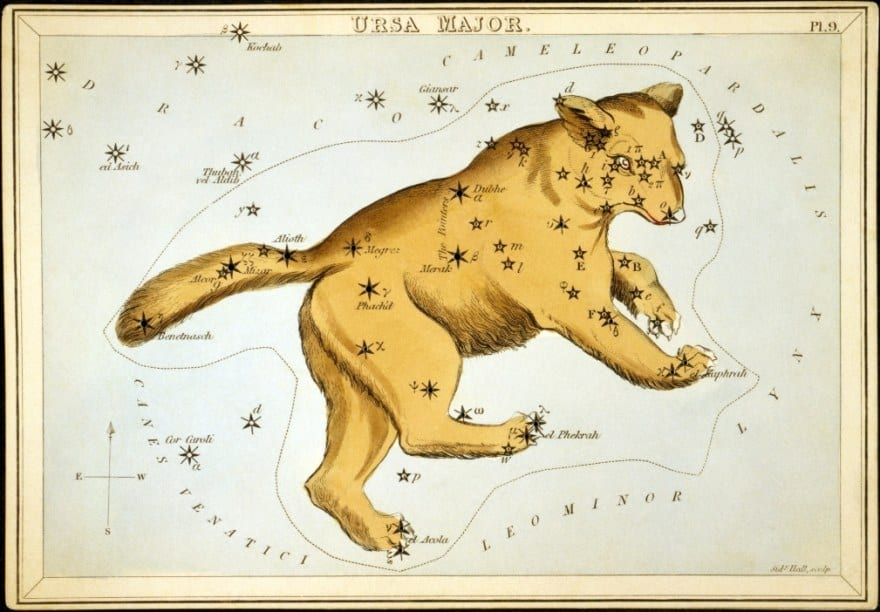 How was the Big Dipper formed into a constellation by