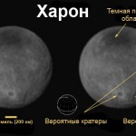 Charon Annotated 7-12-15
